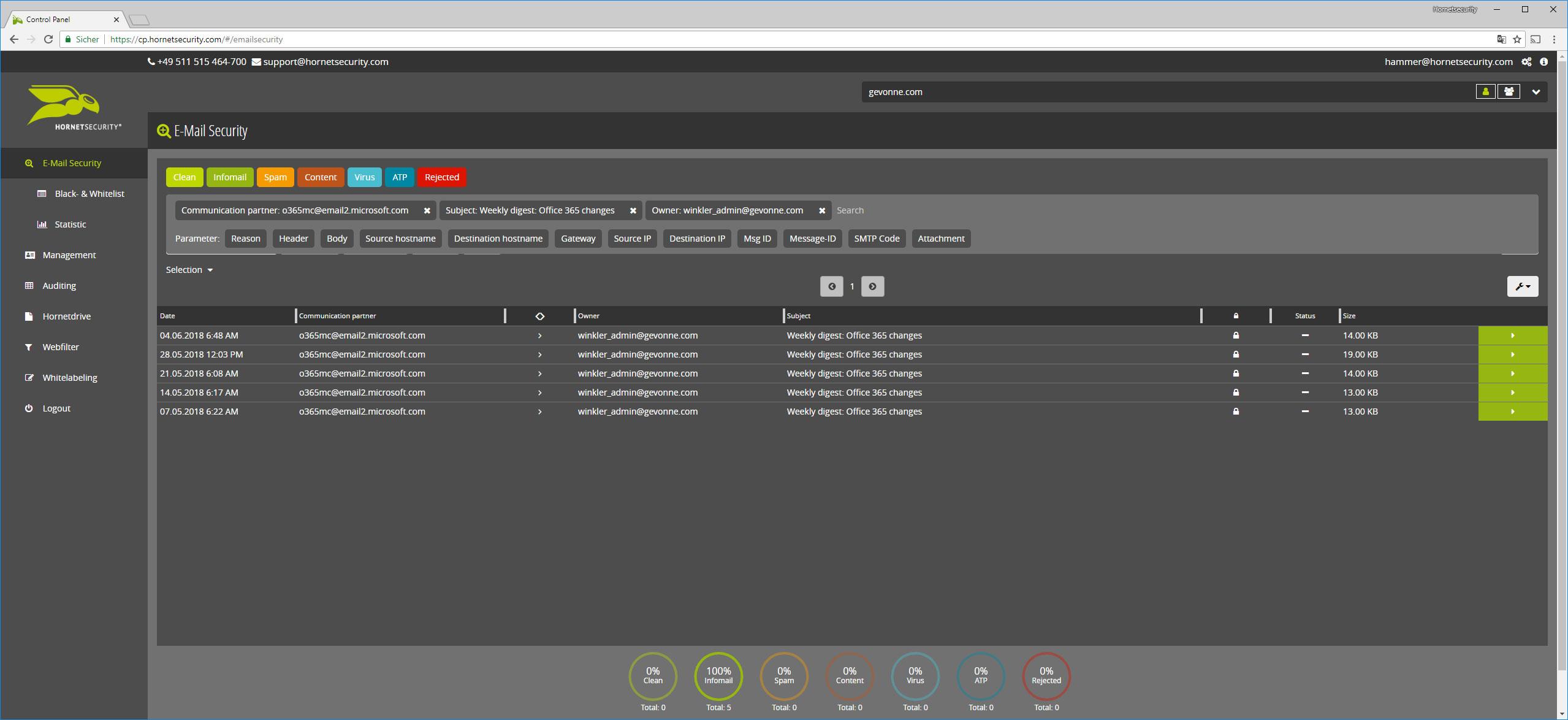 Ein Screenshot der Funktion eDiscovery im Hornetsecurity Dashboard.