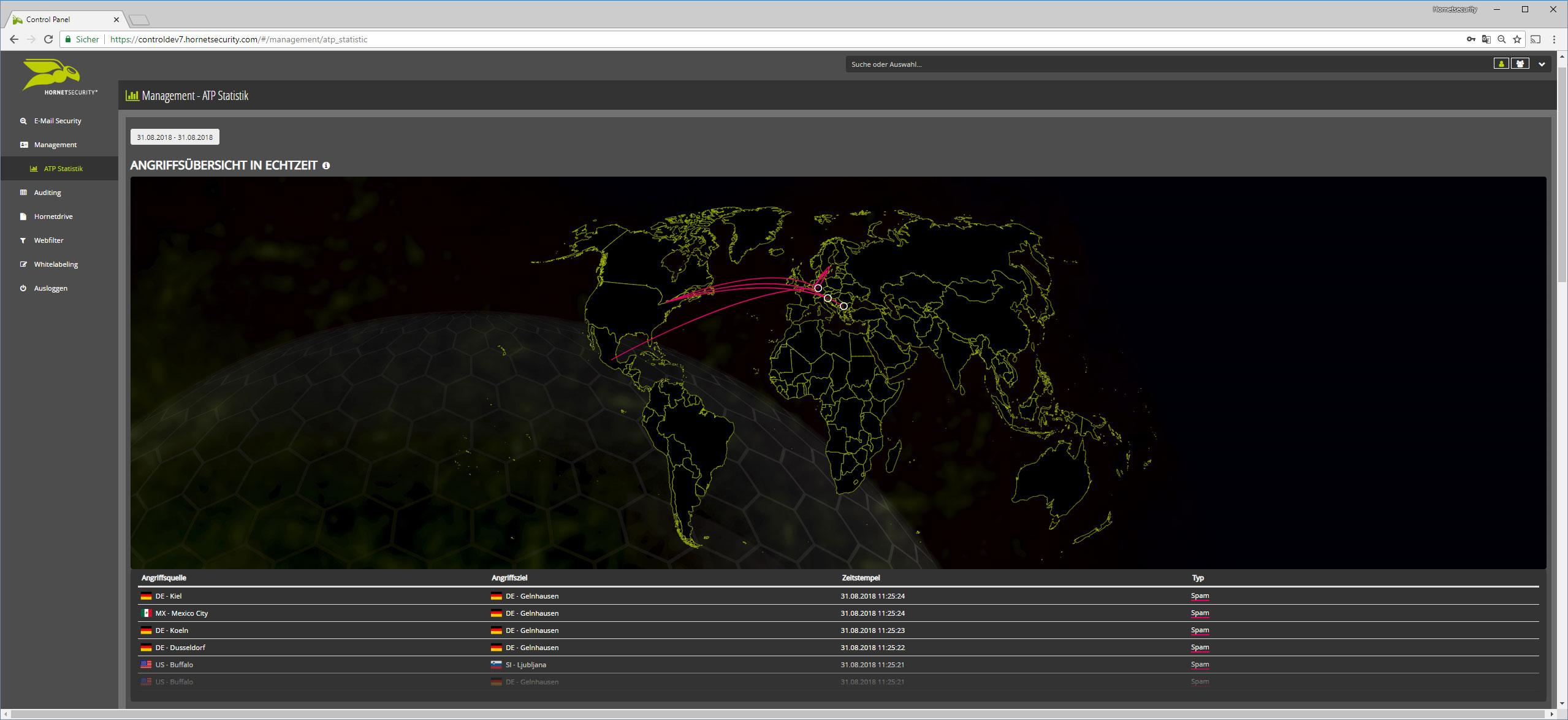 Ein Screenshot der Funktion Security Dashboard im Hornetsecurity Kontrollzentrum.