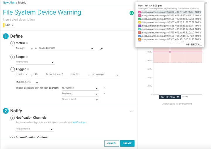 Alerts in Sysdig dashhboard