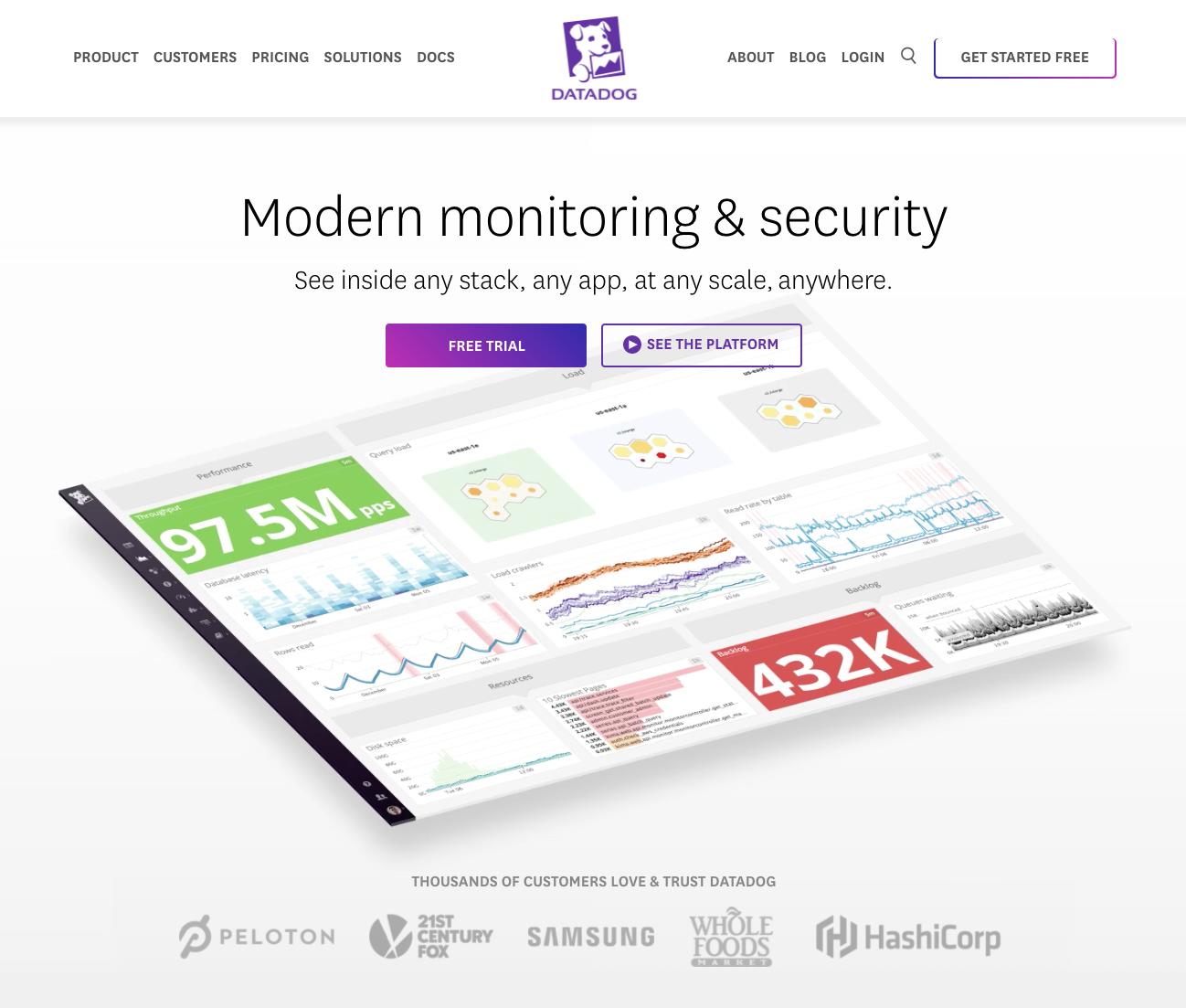 Datadog Kubernetes Monitoring SaaS Platform