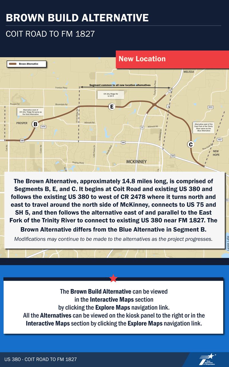 VIRTUAL PUBLIC MEETING BOARD:  Brown Alternative Information