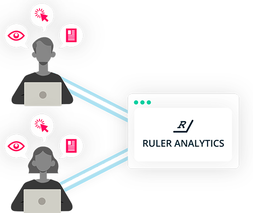 Track website visitors and touchpoints  - Ruler Analytics