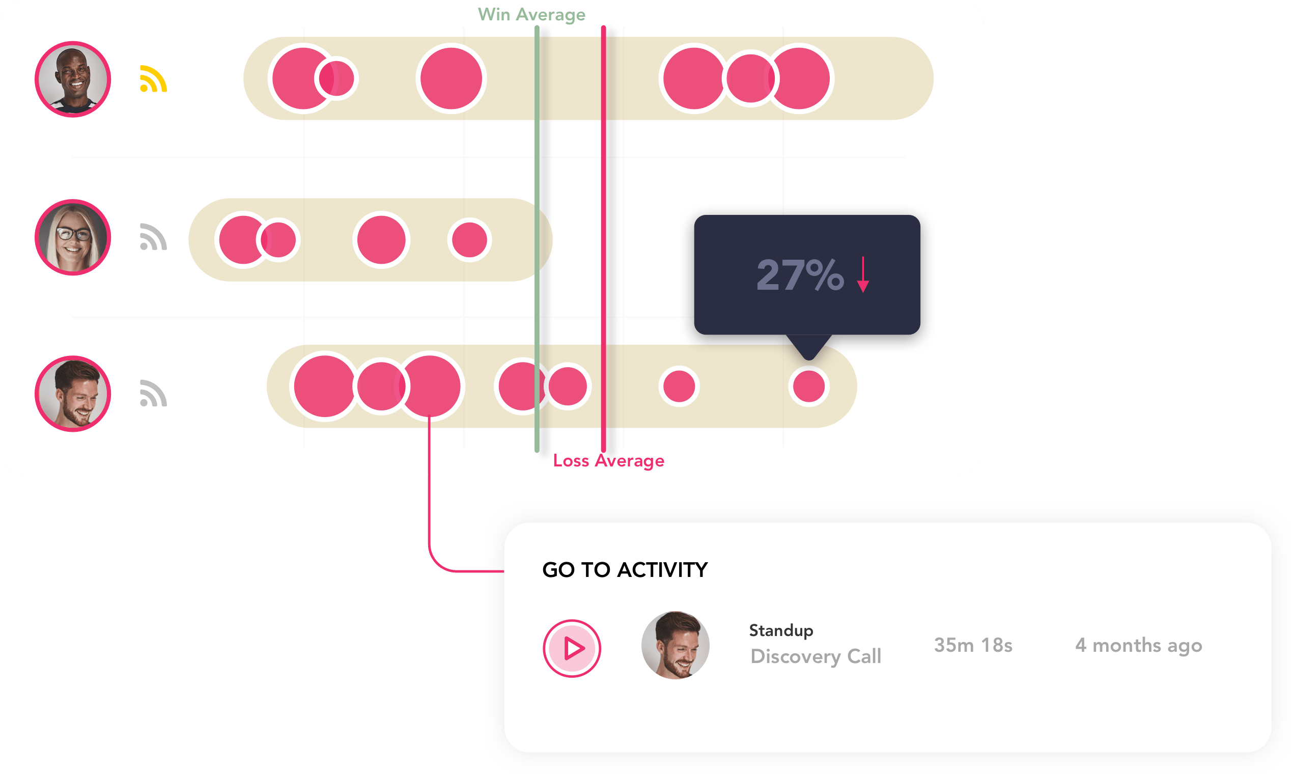 Jiminny Deal Insights Graphic