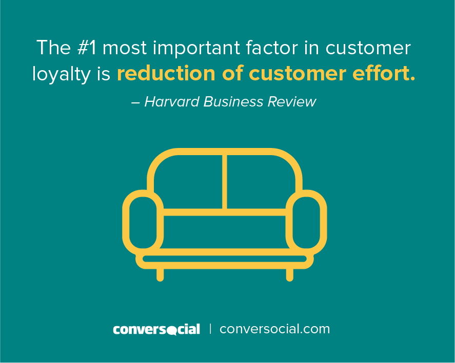 Customer retention and loyalty