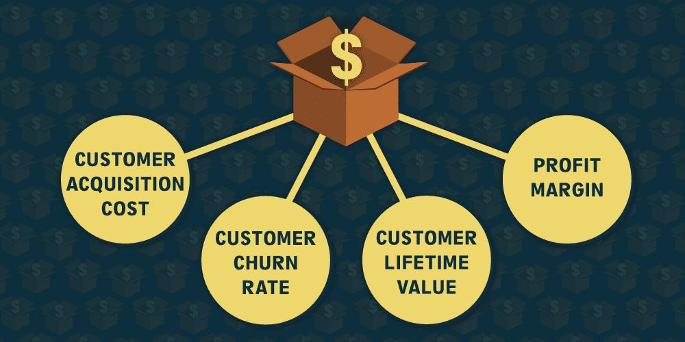 subscription revenue factors