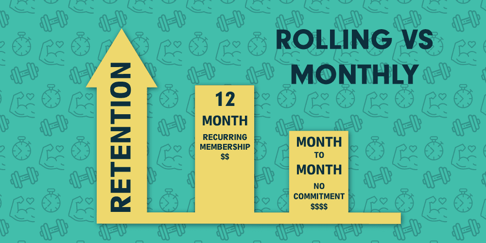 gym retention rolling versus monthly