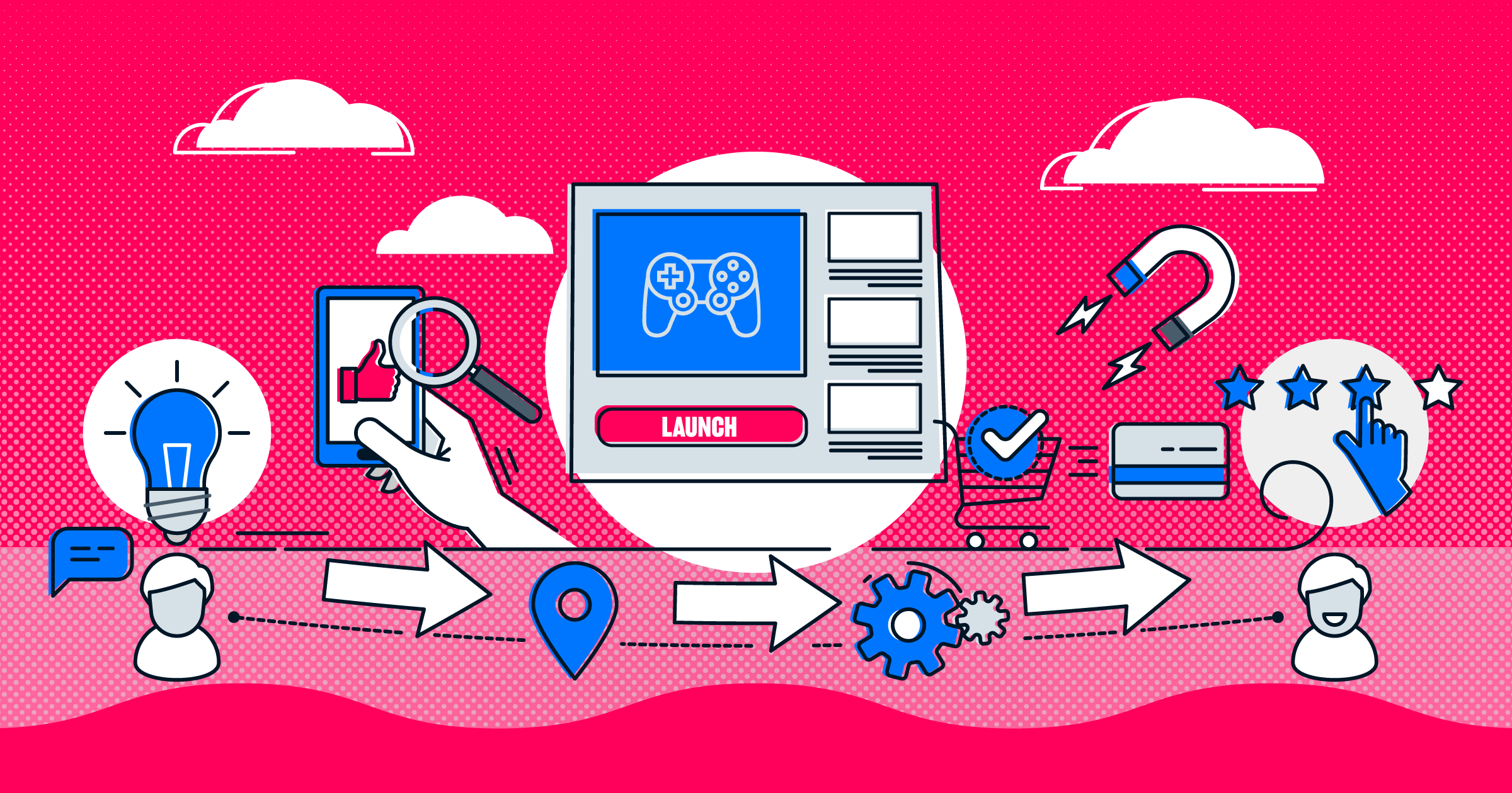 HOW THE RIGHT CUSTOMER JOURNEY HELPS YOU ACQUIRE PAYING USERS