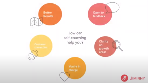 Pic How can self-coaching