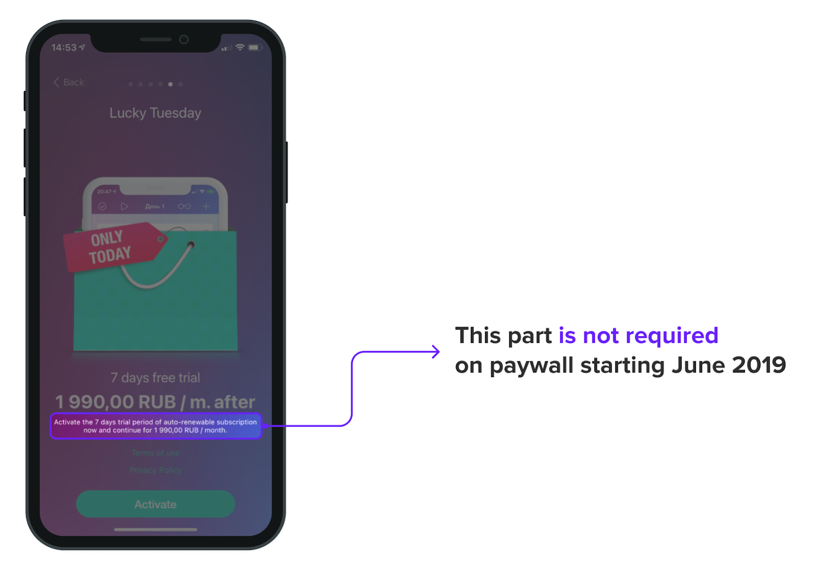 Part that isn't required by Apple on paywalls starting June 2019