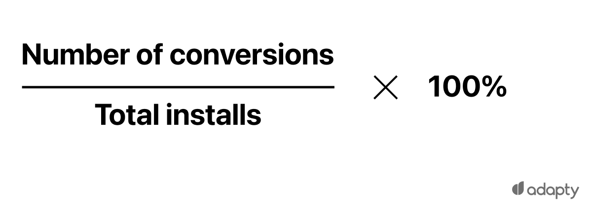 Conversion to trial metric