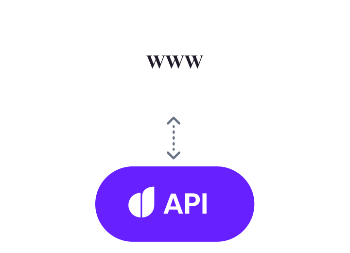 in-app purchases api for web