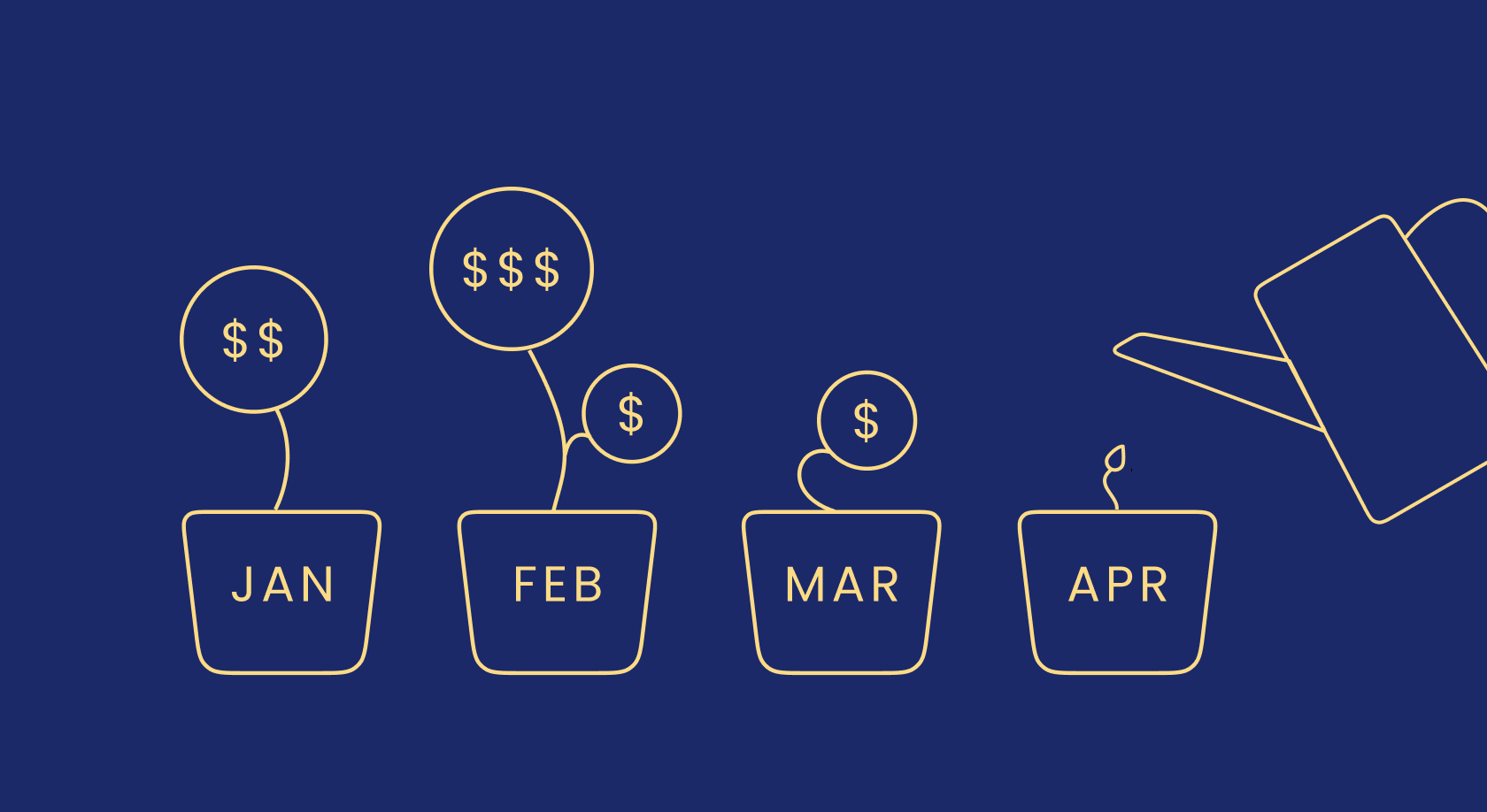 Cohort Analysis for mobile apps: is your app making cash?