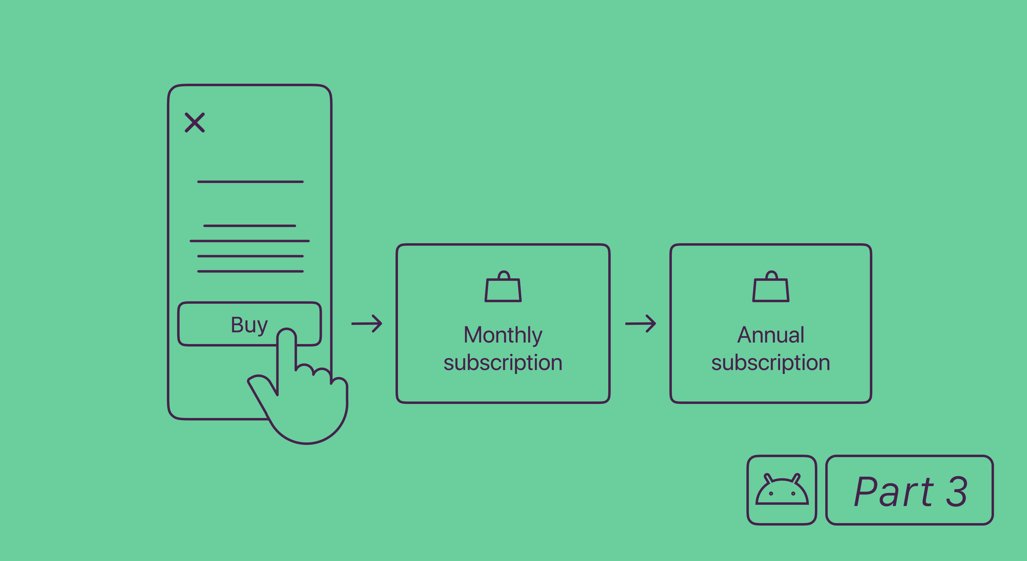 Android in-app purchases, part 3: retrieving active purchases and subscription change