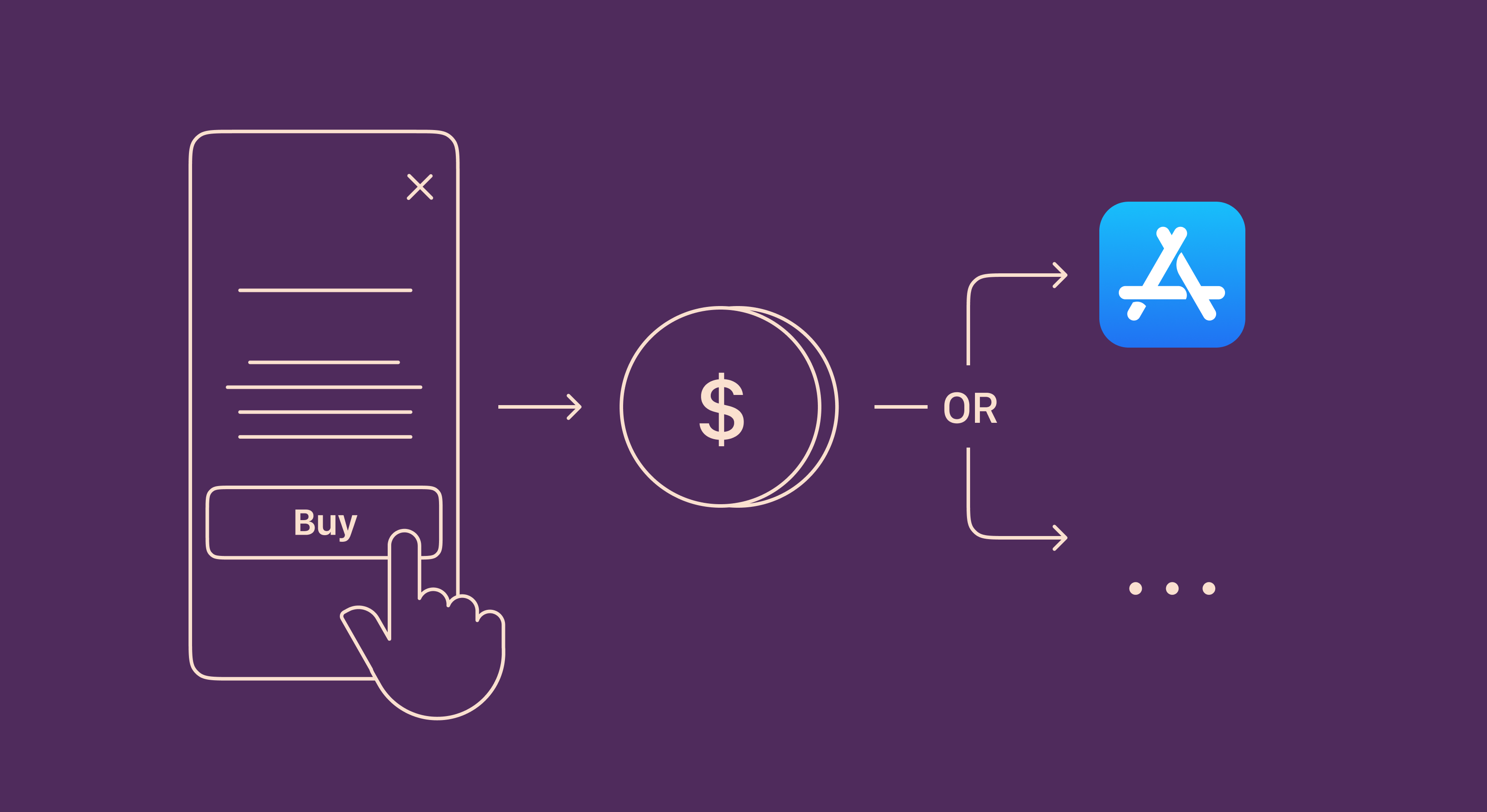 Are 3rd party payments in iOS apps as beneficial as they seem?