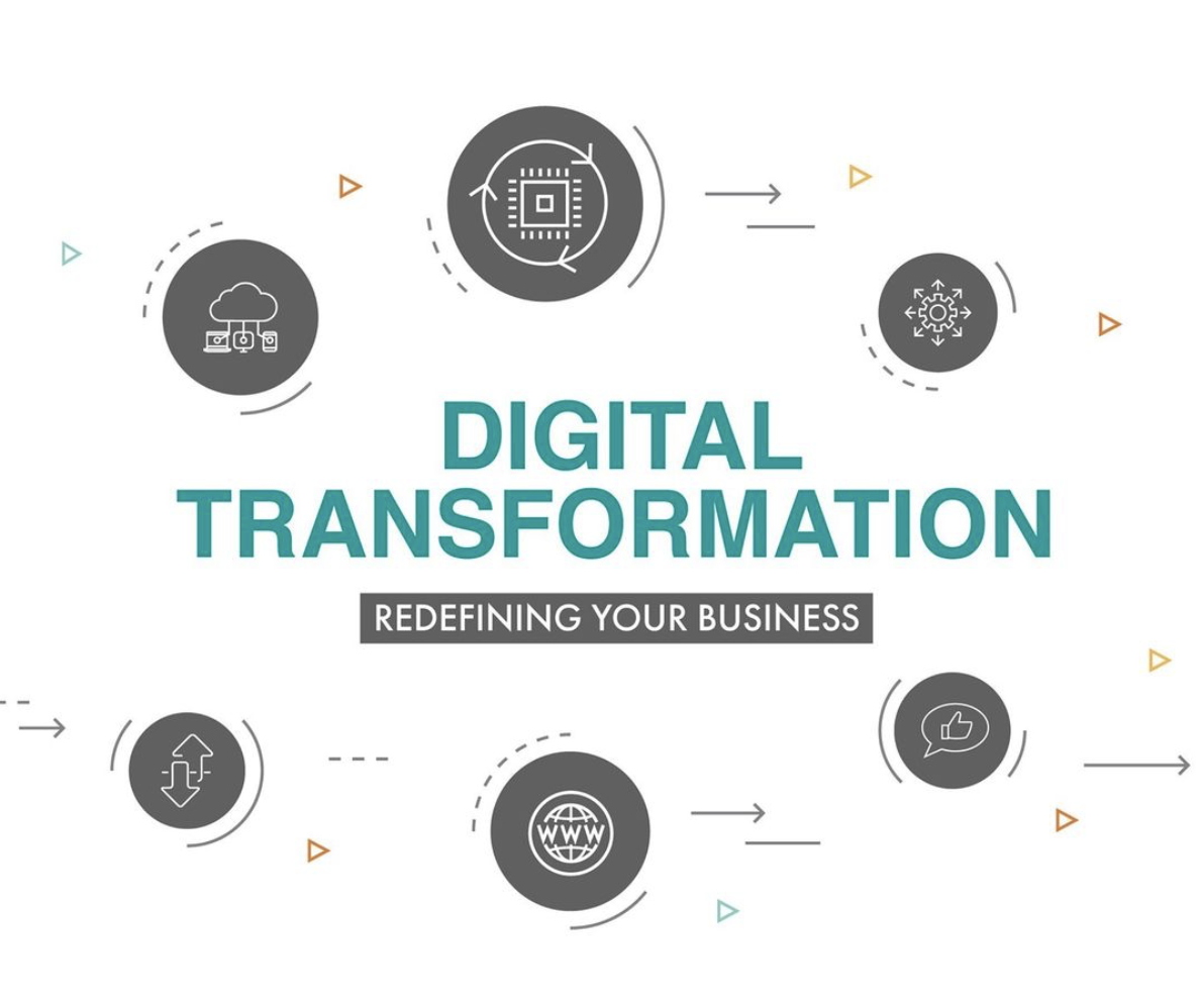 Digital Transformation - Redefining Your Business