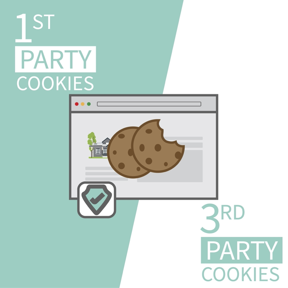 The Death of Third-Party Cookies- What Does this Mean for Home Builder Marketers?