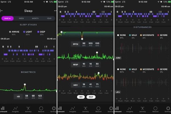 SLEEP LAB Dashboard Data