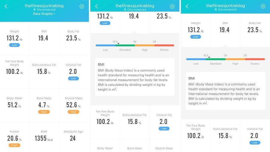 body composition measurements