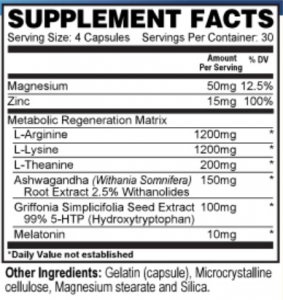 ingredients in resurge