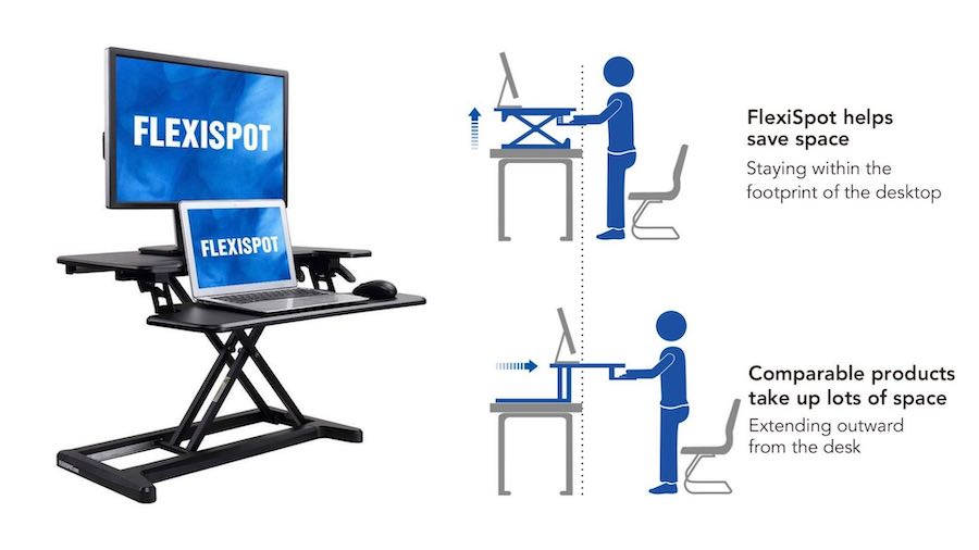 how to use flexispot stand up desk