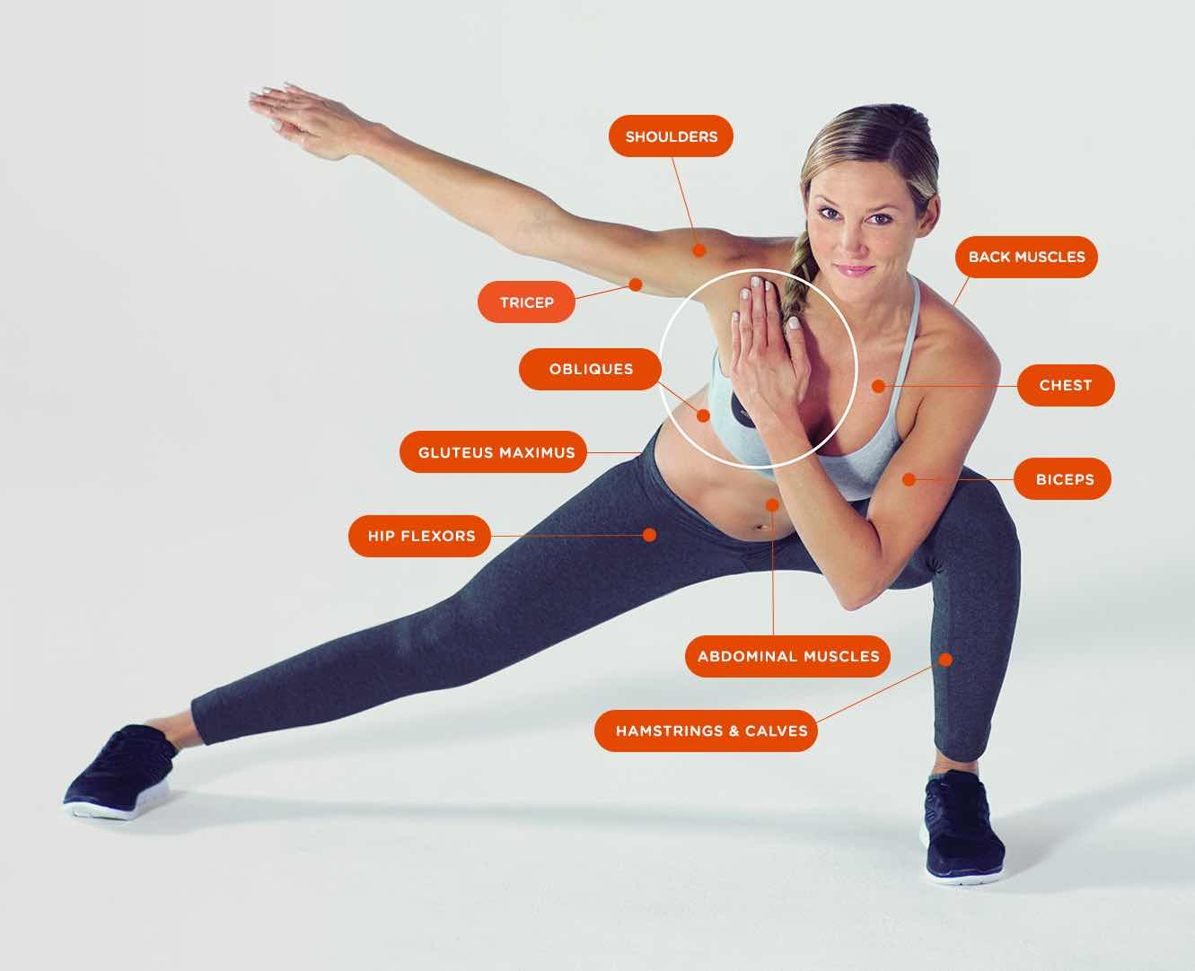 Areas Activ5 can help strengthen