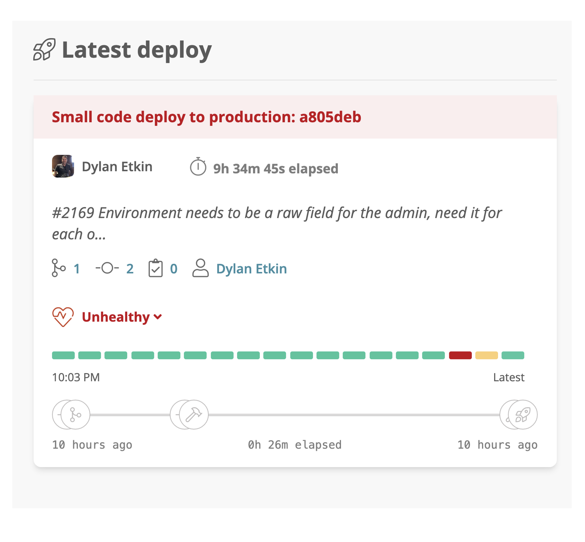 Track deploys and know what's shipped, shipping, and needs fixing.