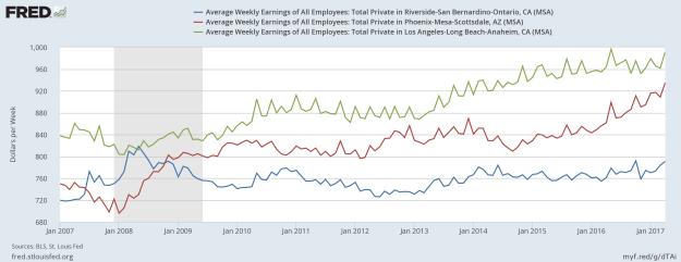 fred-earnings