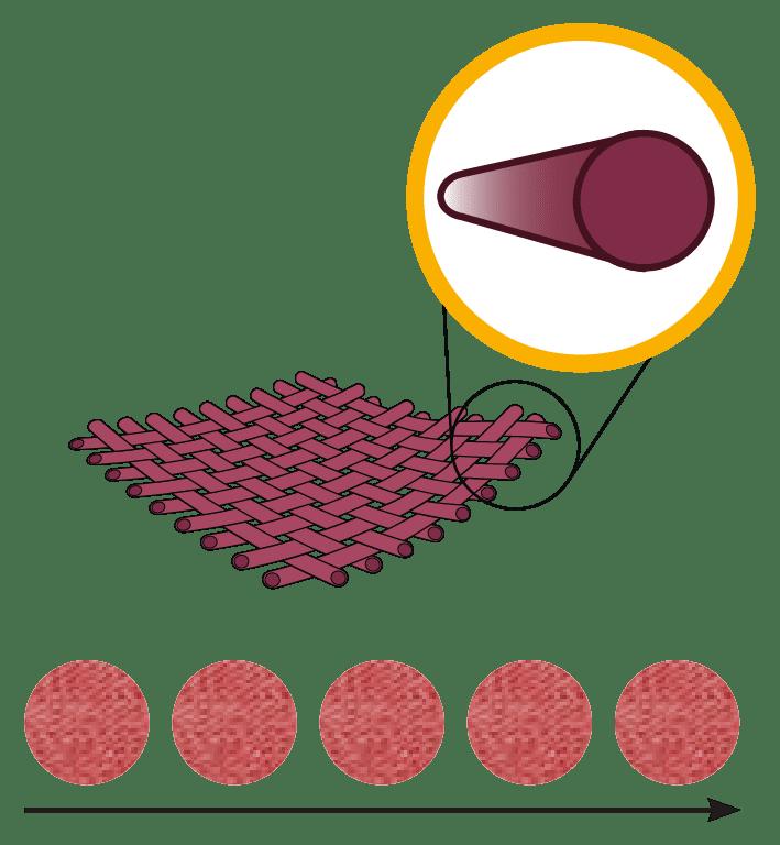 Faservergleich Spettmann Qualitätstücher