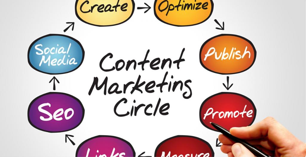 content-marketing-aski2m.jpg