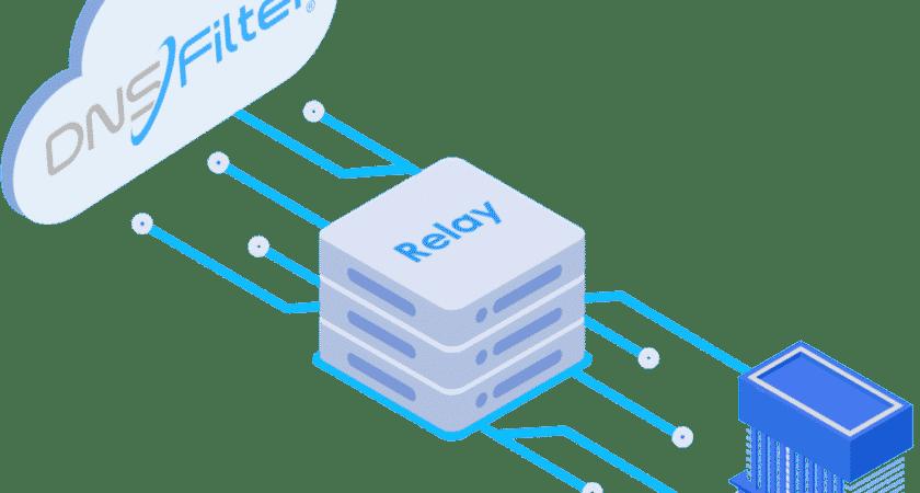dnsfilter relay