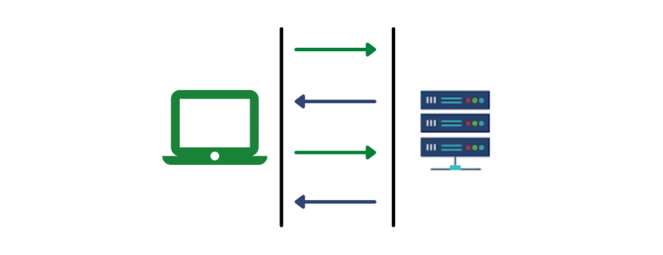 DNS communication, DNS-over-TLS (DoT) and DNS-over-HTTPS (DoH), Transport Layer Security (TLS) client requests server to set up a secure connection authenticated handshake with server, sending encrypted messages back and forth.
