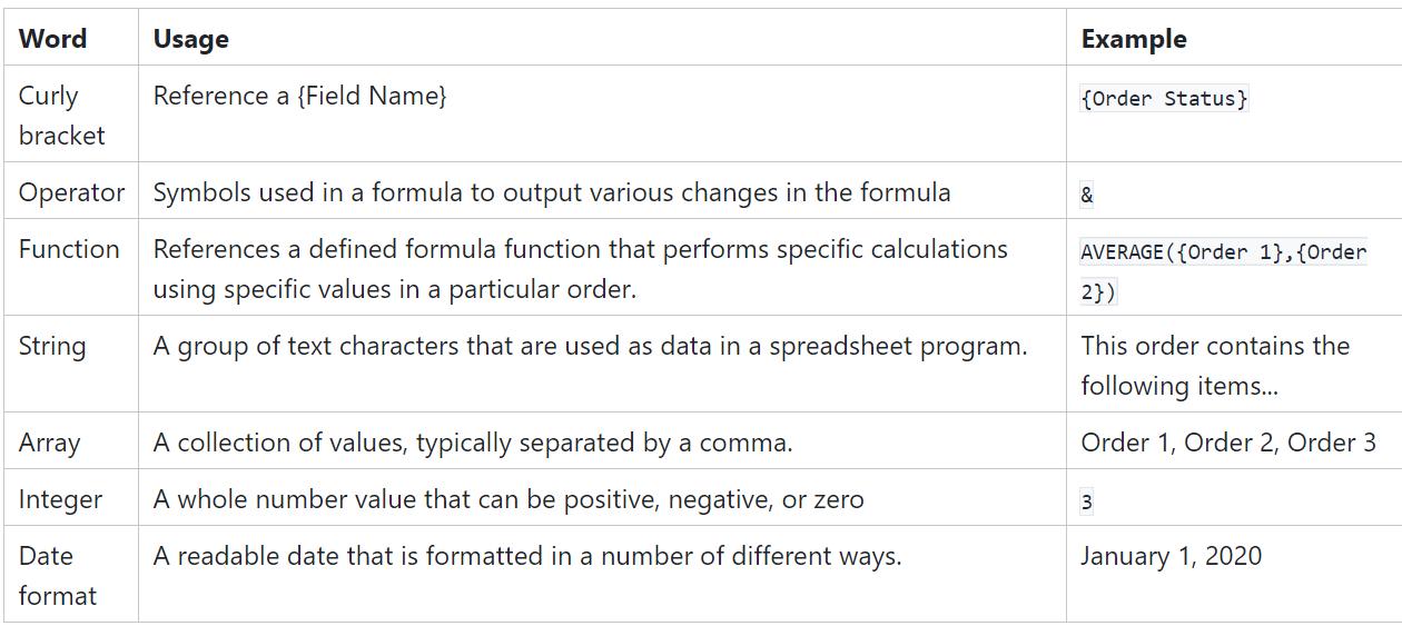 airtable formulas terminologies