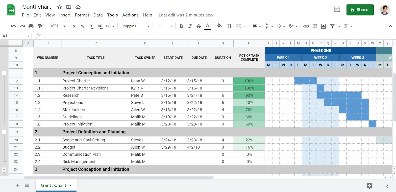 gantt chart google sheets template