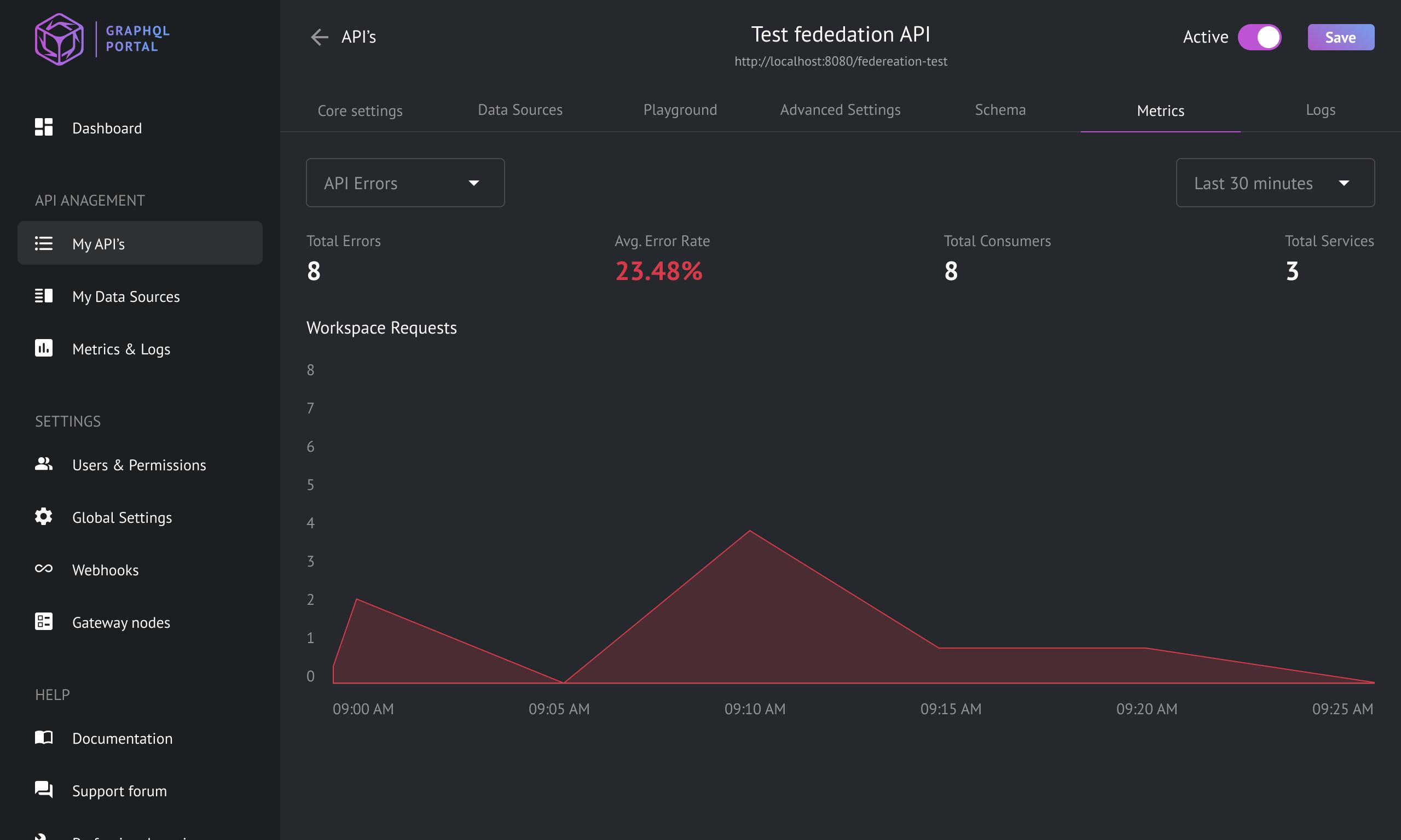 GraphQL analytics and metrics open source