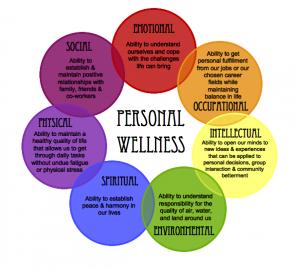 PersonalWellness