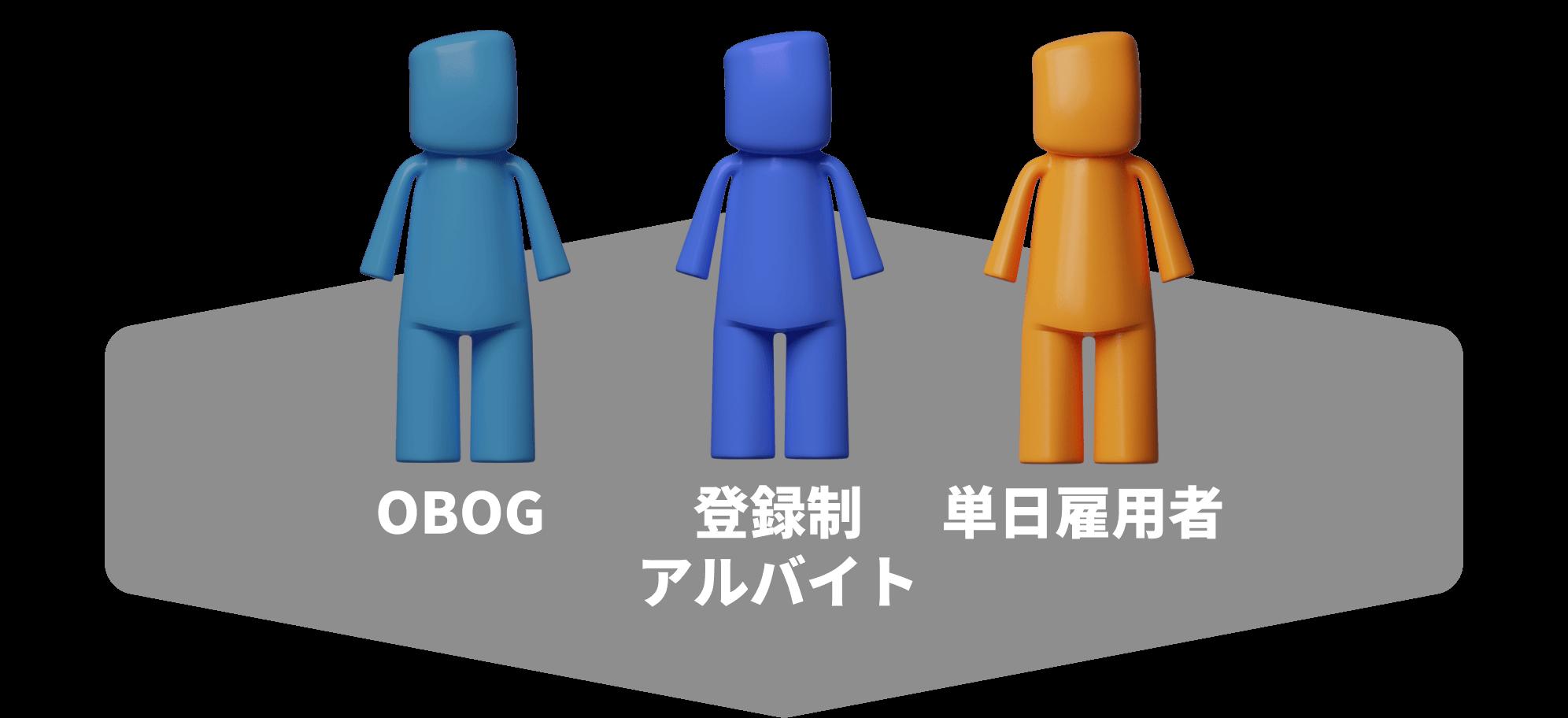 OBOG、登録制アルバイト、単日雇用者
