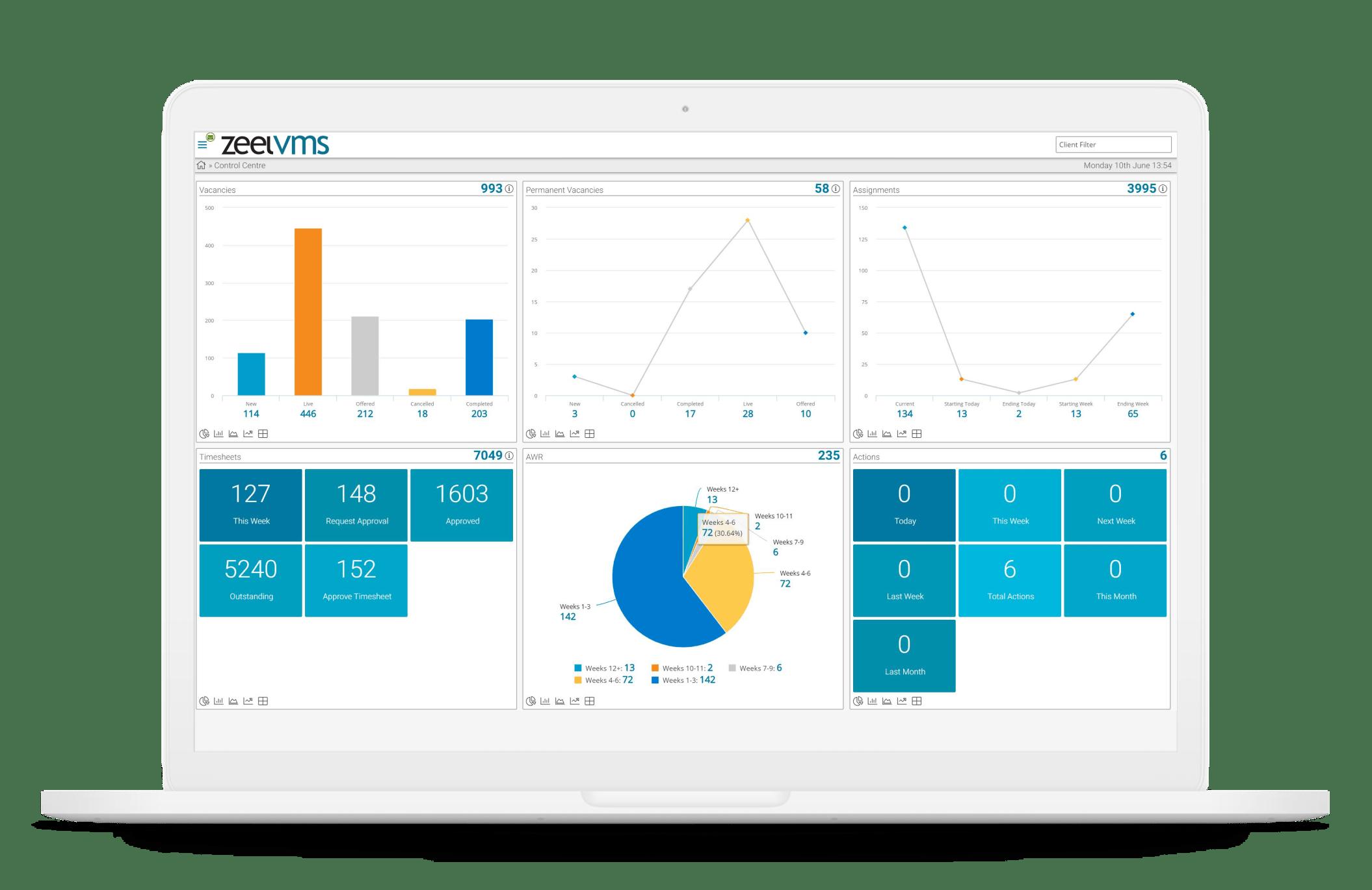 Recruitment VMS software
