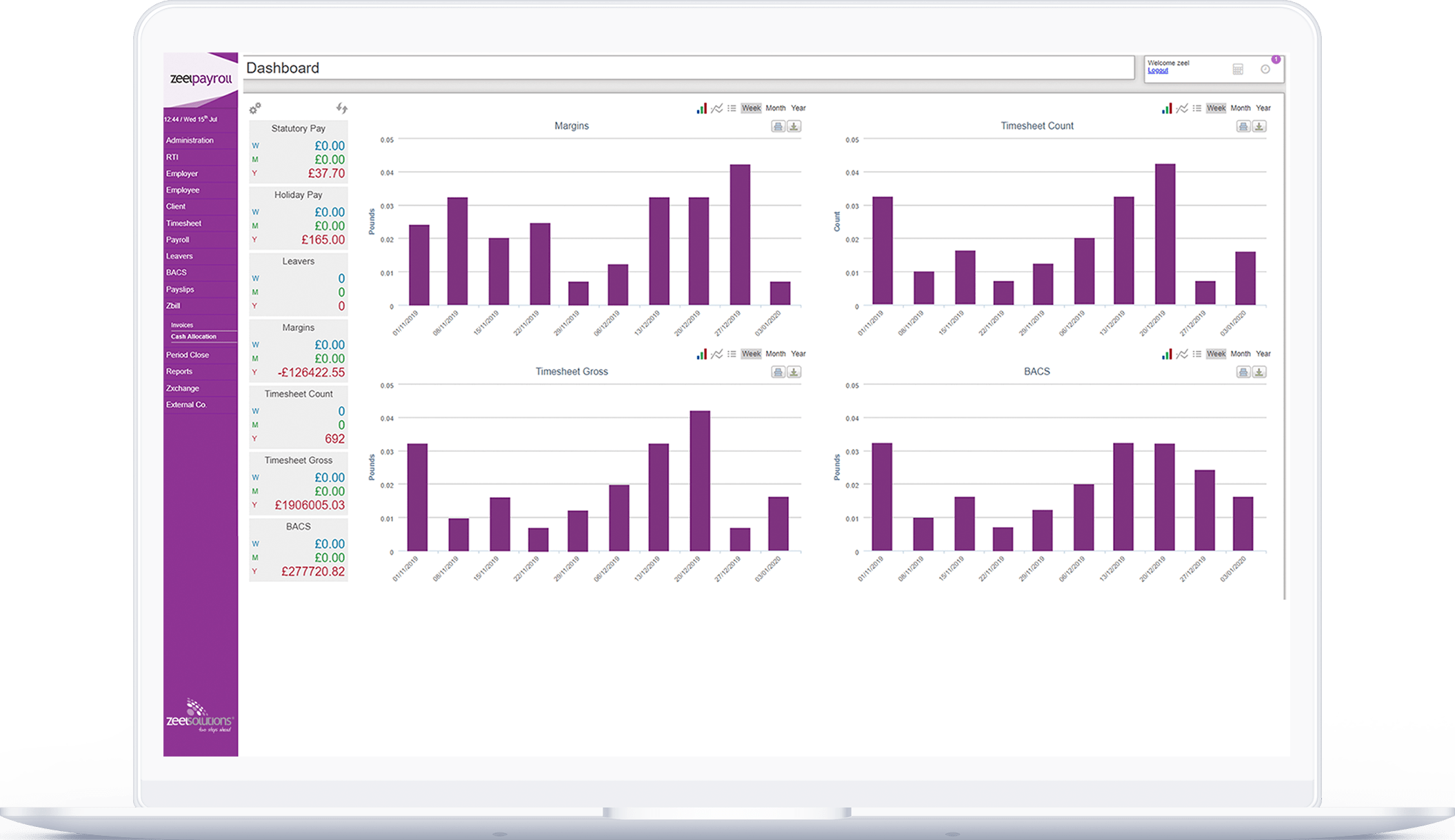 Dashboard view of Payroll system