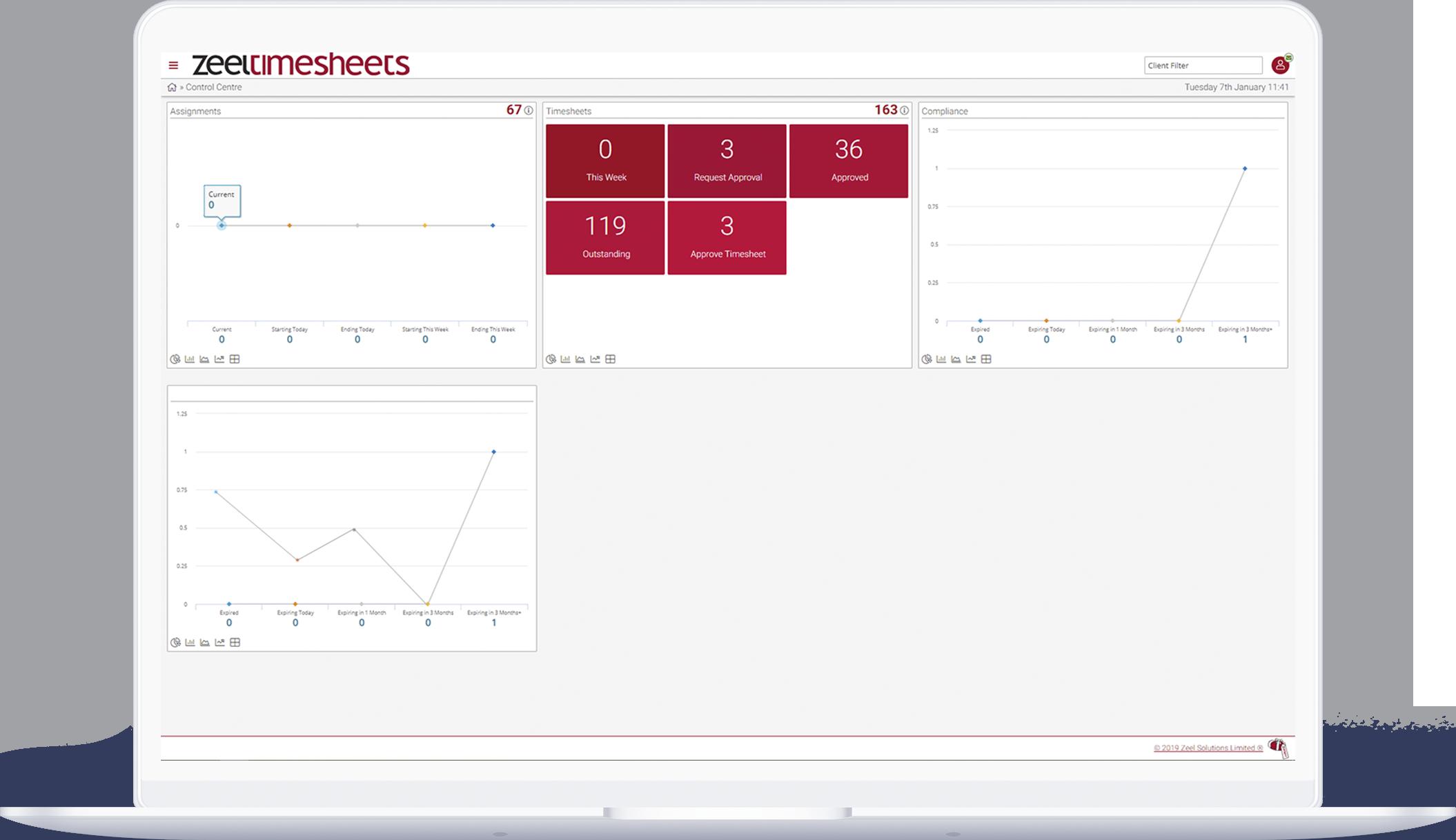 Timesheet control dashboard Zeel solutions