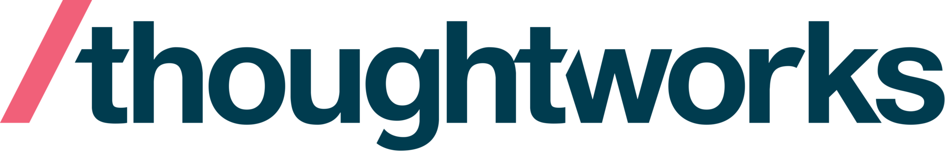 Thoughtworks Holding, Inc.