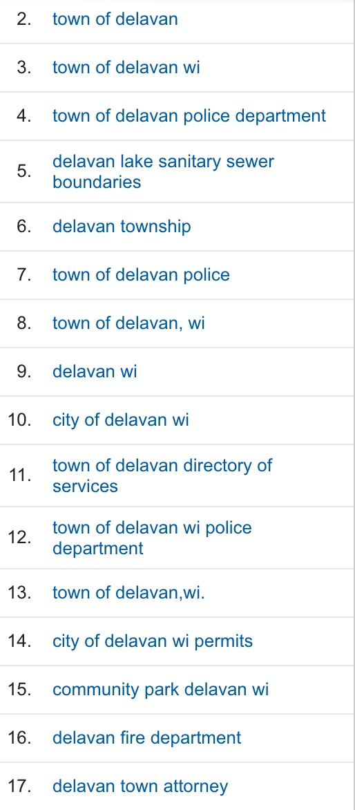 top keywords for a town website