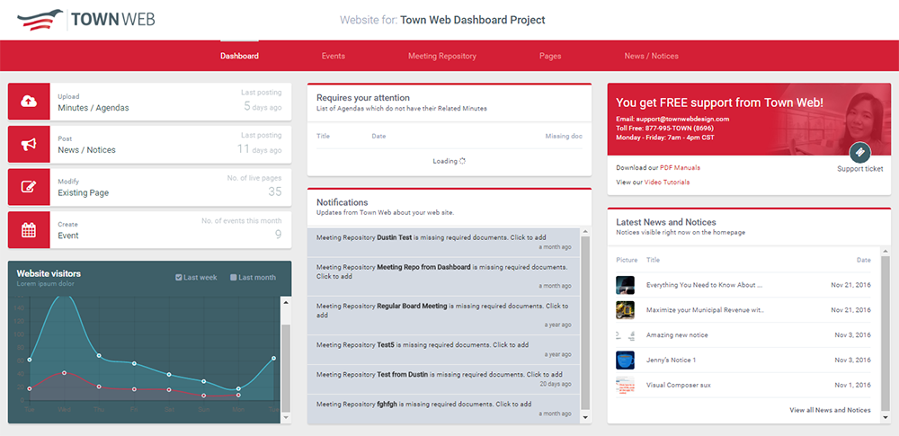 TownWeb Dashboard for Administering the Admin Section