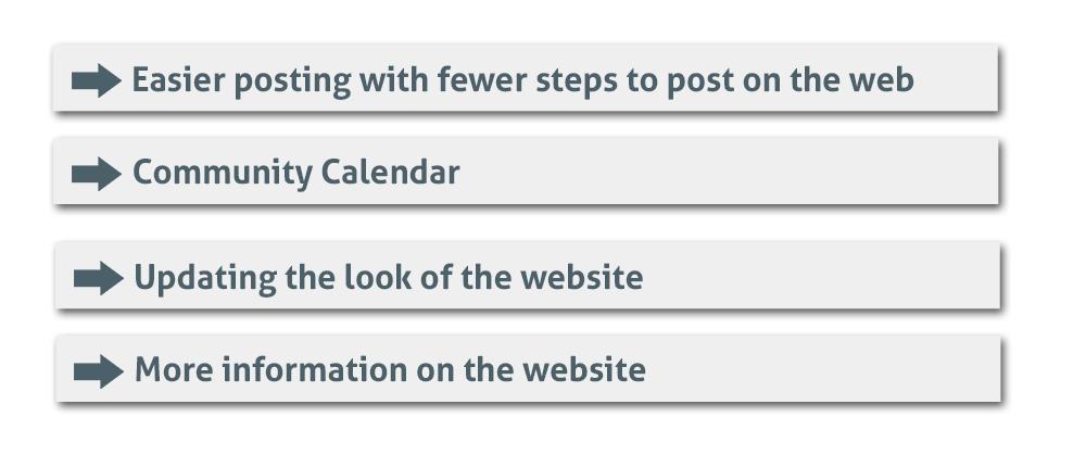 Weak Points in Municipalities' Current Websites