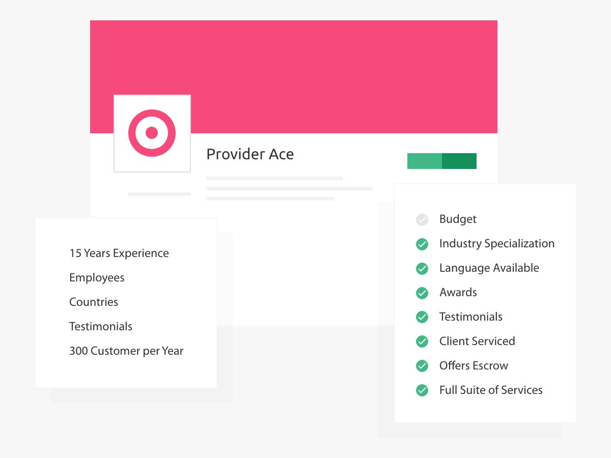 Service Provider Profile - Slide 1