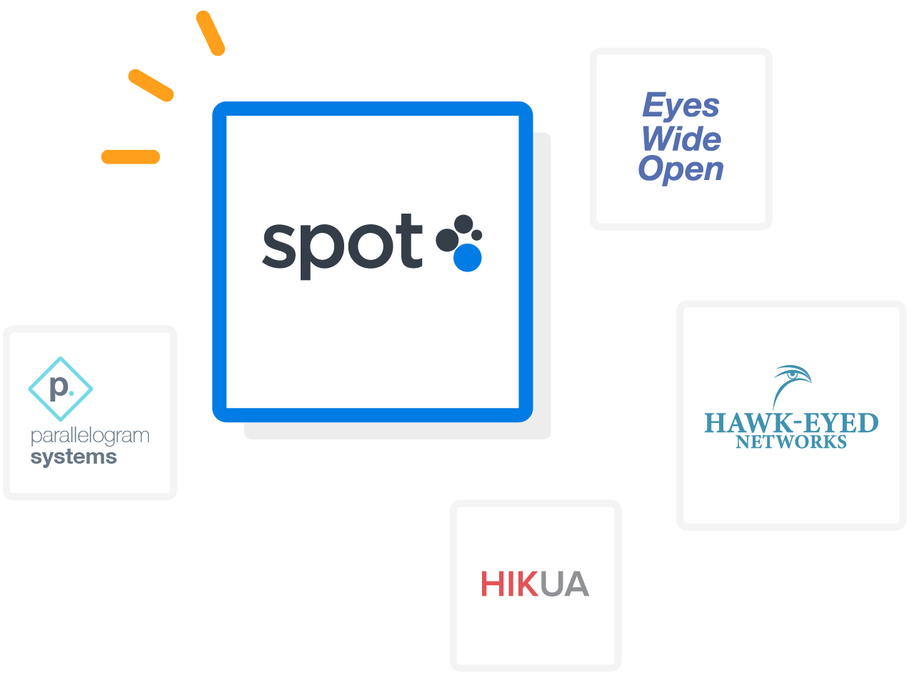 spot ai cloud video surveillance is chosen over other network video recorder competitors