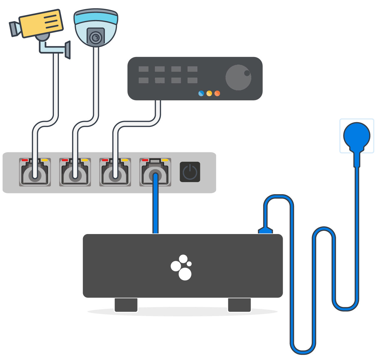 spot nvr plugged into existing cameras nvrs and power