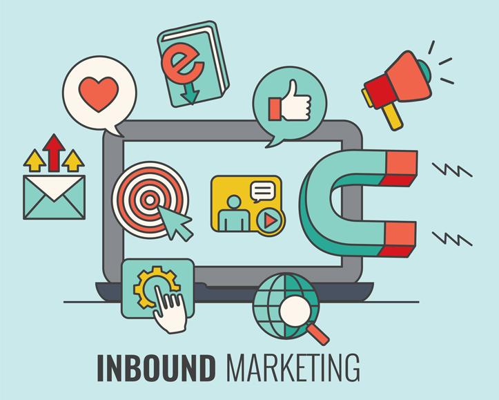 PR and Inbound Marketing: A Perfect Match