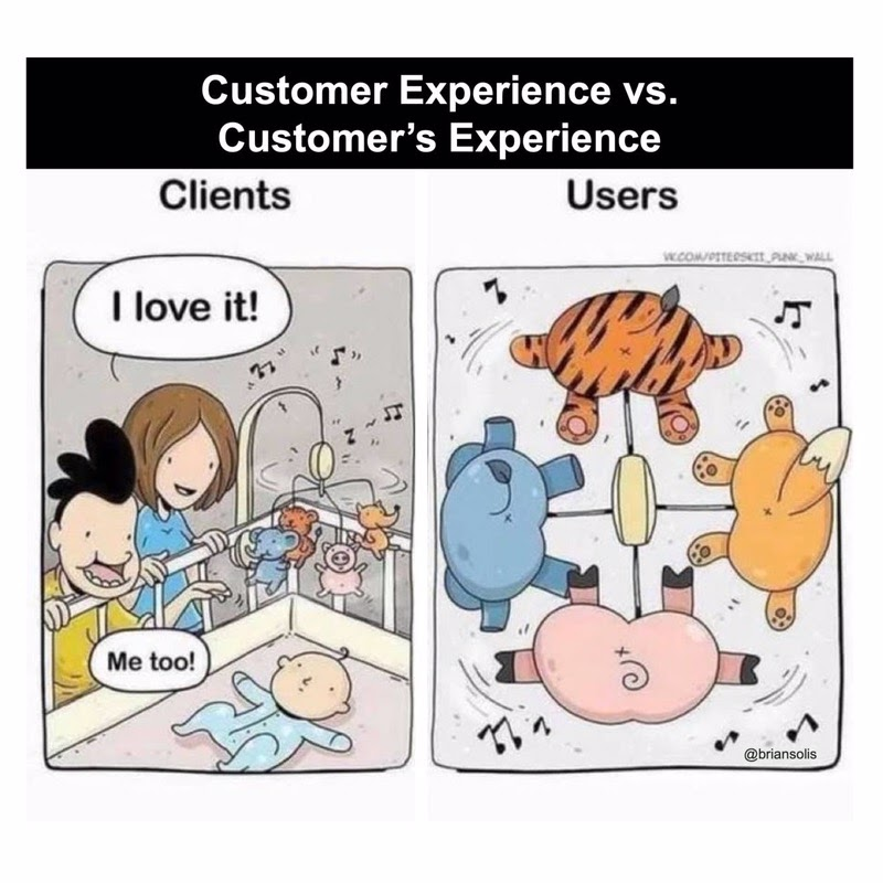 Customer Experience vs. Customer's Experience: A Guide to Design-thinking