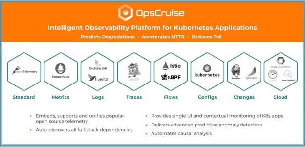Observability for Kubernetes