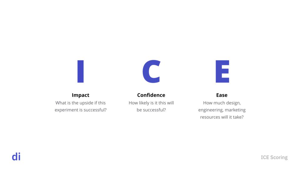 ICE scoring